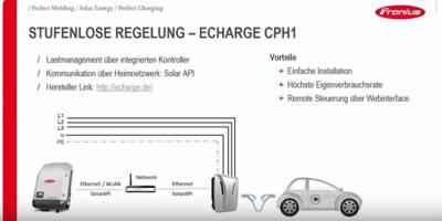 Macht das Laden eines E-Autos mit Photovoltaik Sinn?